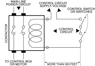contactor coils and long control circuit cable runs franklin aid rh franklinaid com Contactor Relay Wiring Diagram 230v coil contactor wiring diagram