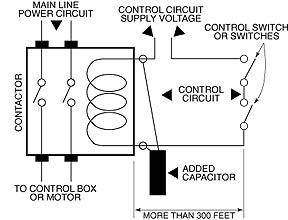 Watch together with Electrical Motor Schematic Symbol moreover Therma Spa Wiring Diagram further A C Condenser Wiring Diagram together with Contactor Coils And Long Control Circuit Cable Runs. on ac capacitor and contactor wiring