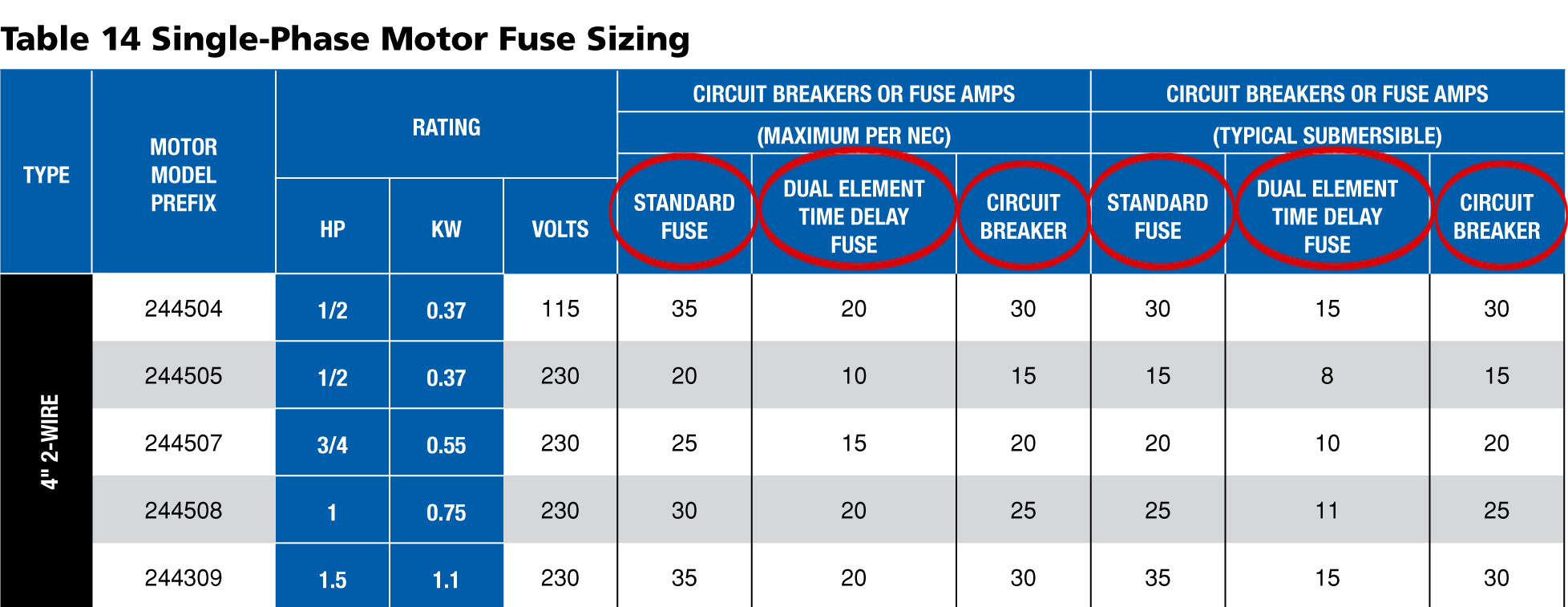 fuse sizes chart  fuse  free engine image for user manual