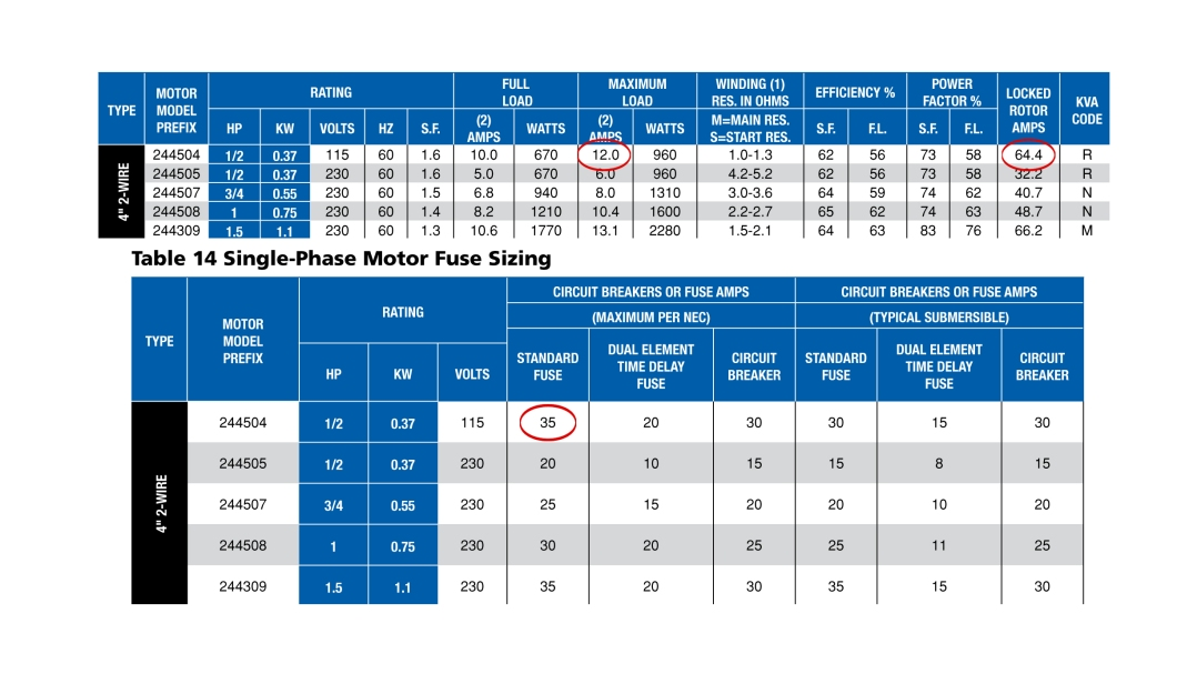 Motor Circuit Breaker Sizing Calculator | Newmotorspot.co
