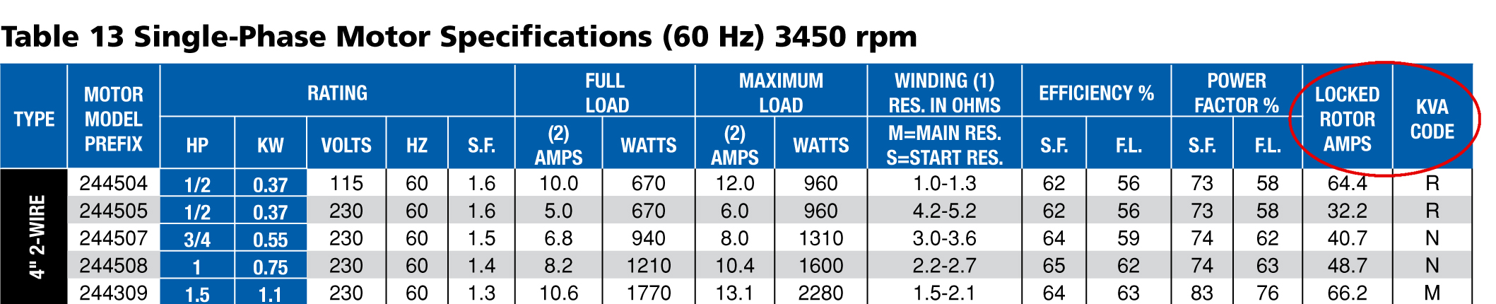 Explosion Proof Brushless Servo Motors From Kollmorgen further Column By Column Locked Rotor  s And Kva besides parison Between 1 Phase And 3 Phase moreover Nec Torque Table as well 74182 Jetting. on motor starter size chart