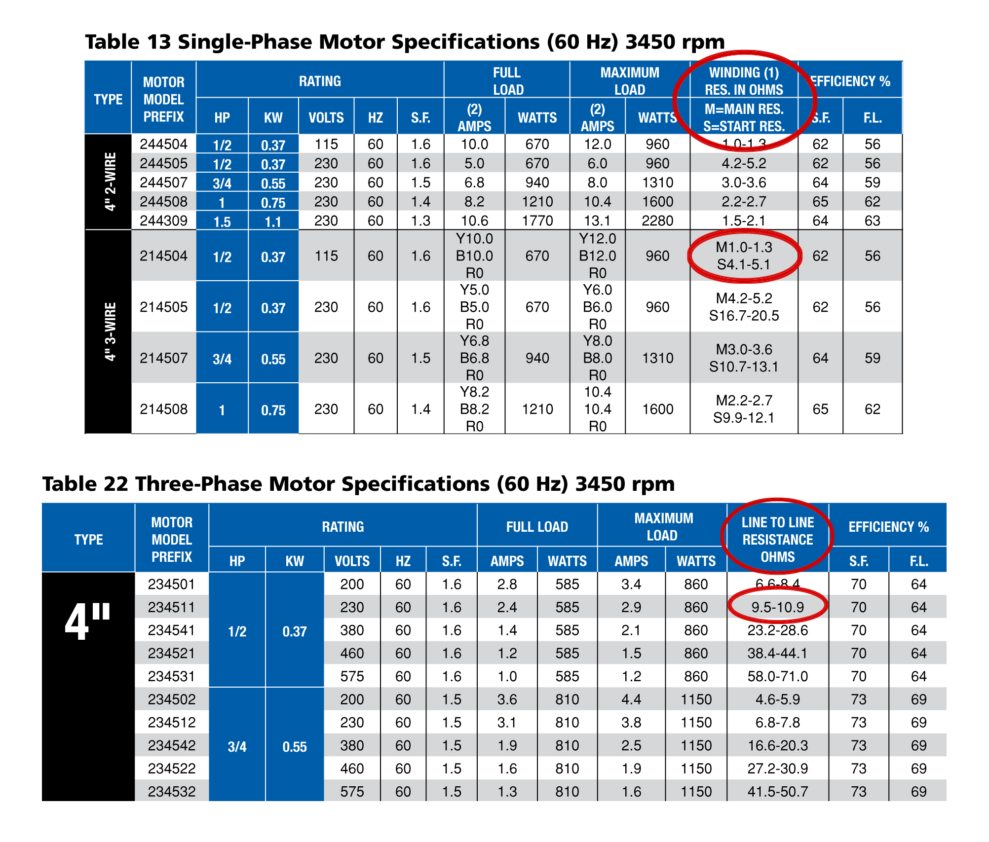 Another difference between single- and three-phase motors ...